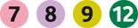 Logo ligne de Métro 7 ,8, 9 and 12